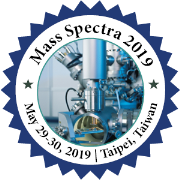 8th Global Congress on Mass Spectrometry